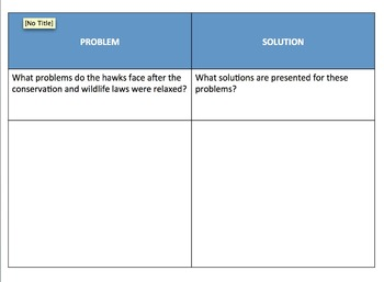 Problem and Solution- Ready Gen ModuleB16 5th grade differentiated