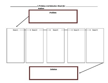 Problem and Solution Retell Graphic Organizer