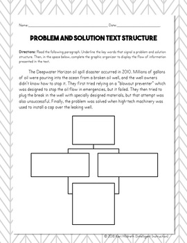 Problem And Solution Text Structure Graphic Organizer