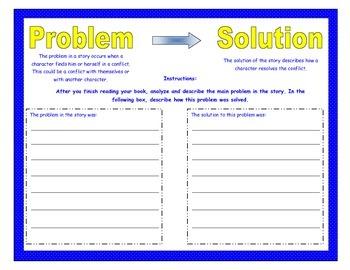 Problem and solution graphic organizer- dual language