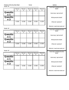 Problem of the Day Data Tracker Sheet