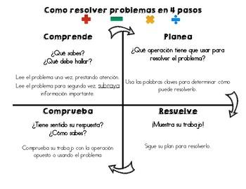 Problem solving SPANISH