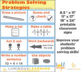 Problem solving skills, printable posters for the classroom, math problem solver