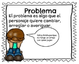 Problema y Solucion- Problem and Solution