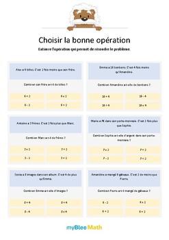 Problèmes - Choisir la bonne opération -CP-CM1