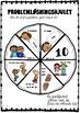 Sosiale ferdigheter - Problemløsningshjulet