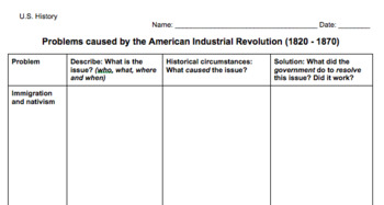 Problems Caused by American Industrialization (Readings + Graphic Organizer)
