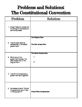 Problems & Solutions: The Constitutional Convention (modified version and key)