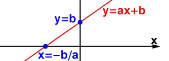 Problems & Systems of Equations