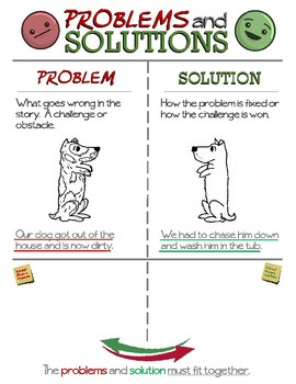Problems and Solutions Poster