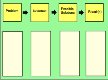 Problems and Solutions: What does a problem and solution text look like?