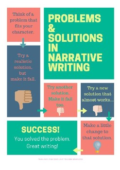 Problems and Solutions in Narrative Writing