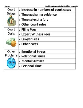 Problems and costs of filing a civil lawsuits worksheet