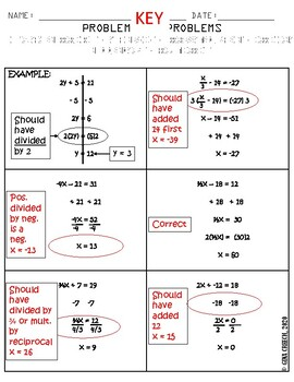 Problems in Problems - Finding Mistakes in Two Step Equations (ADVANCED)
