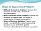Problems of Business Growth PPT