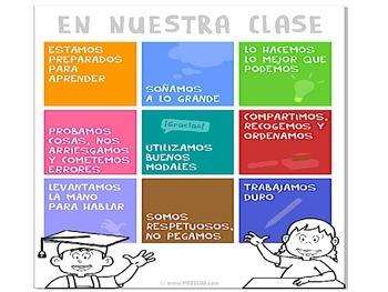 Procedimientos y Expectativas del Salón PowerPoint - Spanish (EDITABLE)