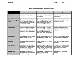 Procedural (How to) Writing Rubric - 3 point scale