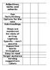 Procedural Text Checklist
