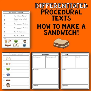 Procedural Text Writing Templates: How to make a Sandwich.