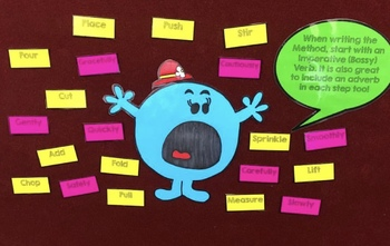 Procedural Writing Display