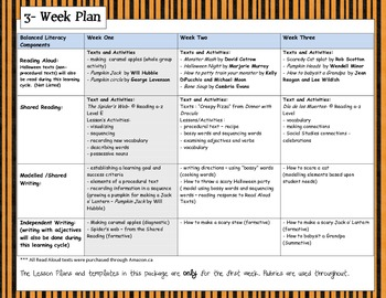 Procedural Writing Learning Cycle - Week One Plans & Activities