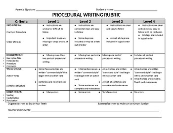 Procedural Writing Rubric
