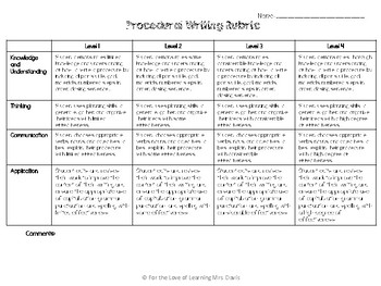 Procedural Writing Rubric (Ontario Curriculum Aligned)