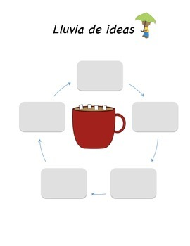 Procedural writing in Spanish/ Spanish How To