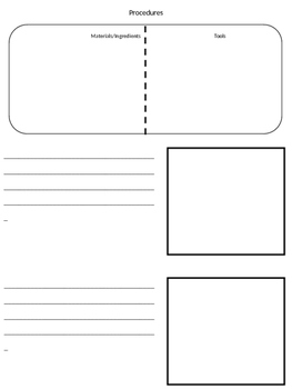 Procedure Paper for How-To Books, Recipes, and Lab Reports