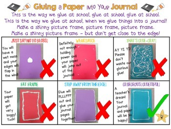 Procedure Poster: Gluing into a Journal