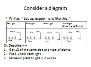 Procedure writing Practice with guided PowerPoint