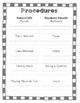 Procedures Planning Sheet