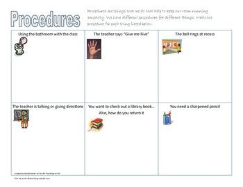 Procedures Review