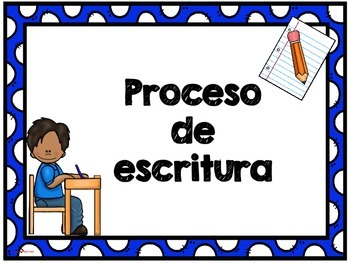Writing Process Spanish Posters