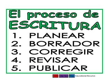 Proceso de escritura verde
