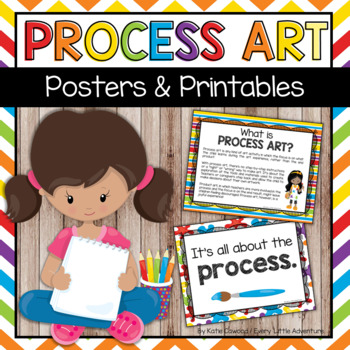 Process Art Posters & Informational Displays