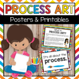 Process Art Posters & Informational Displays