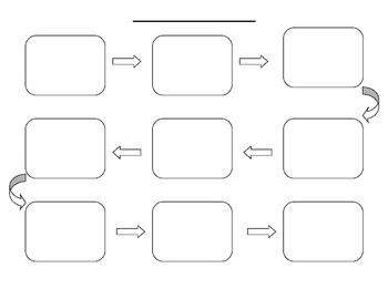 Process Chart Graphic Organizer-FREEBIE!