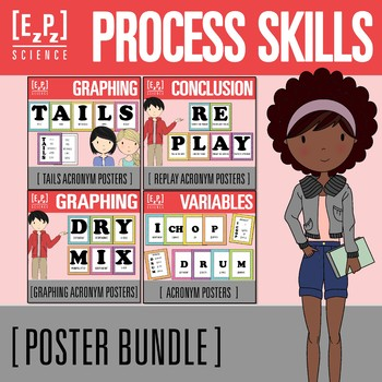 Process Skills Acronym Posters Bundle