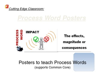 Process Words Poster Set