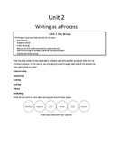 Process Writing & Brainstorming an Essay