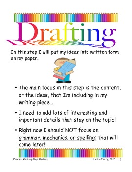Process Writing Step Posters