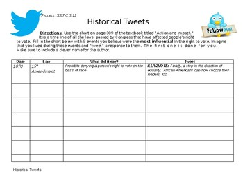 Process for SS.7.C.3.12 Historical Tweets