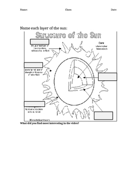 Processing Questions Worksheet for How the Universe Works Sun