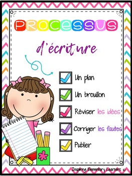 Processus d'écriture / Writing process French