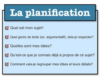 Processus d'écriture Writing Process Checklists Posters