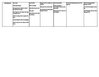 Prodedure Matrix Chart