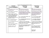 Prodigy Math Lesson Plan for 1st and 2nd Grades