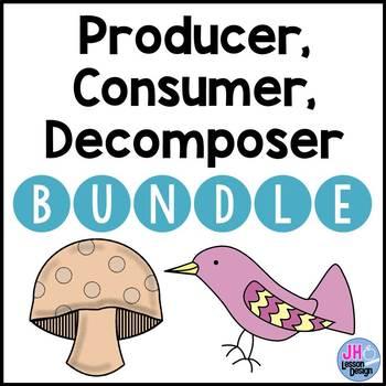 Producer Consumer Decomposer Activity BUNDLE