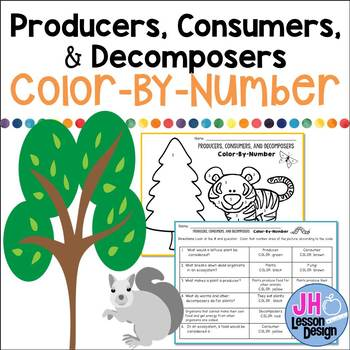Producer Consumer Decomposer Color-By-Number
